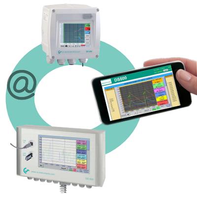 Máy ghi dữ liệu biểu đồ CS Instruments-Đức cho khí nén và khí